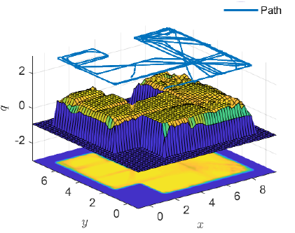 Probabilistic Approach for Complete Coverage Path Planning with low-cost Systems