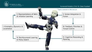 Humanoid Robotics course by Prof. Dr. Elmar Rueckert at University of Luebeck