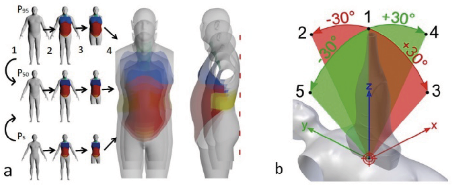 Medical robotics simulation framework for application-specific optimal kinematics