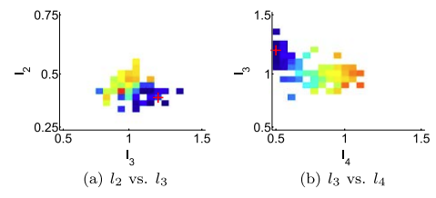 Stochastic Optimal Control Methods for Investigating the Power of Morphological Computation