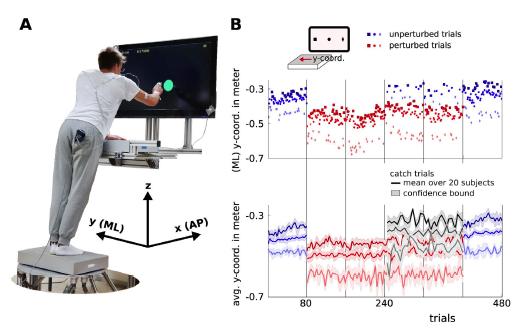 Probabilistic Movement Models Show that Postural Control Precedes and Predicts Volitional Motor Control