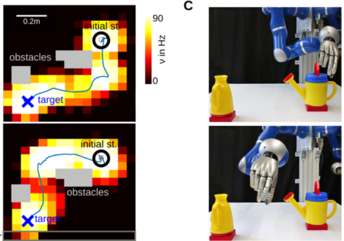 Neural and Probabilistic Robotics