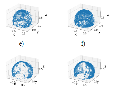An exploration scheme based on the state-action novelty in continuous state-action space