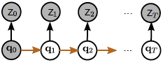 Gibbs Sampling Methods for Motor Control Problems with Hard Constraints